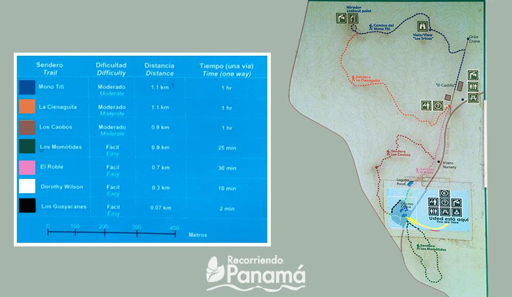 Mapa de los senderos.